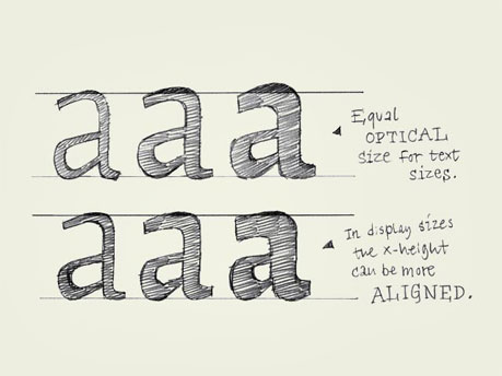 Typeworkshop type basics sketch